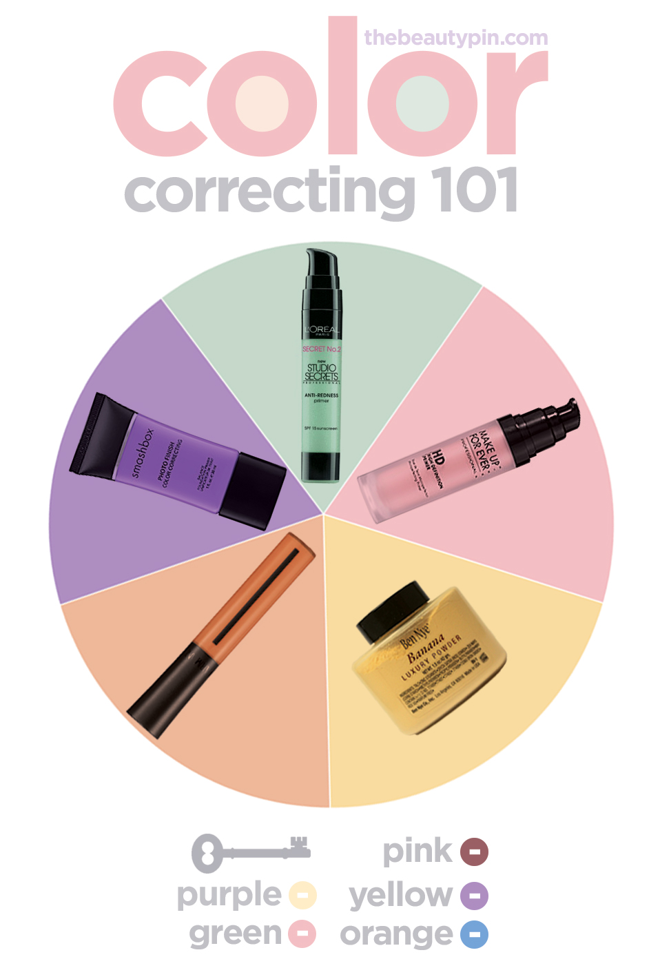 Color Correcting 101 Jennie Kay Beauty